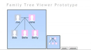 Our family tree viewer in stage two