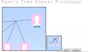Showing pan,zoom,drag and mini-canvas
