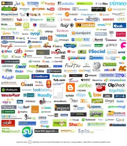 The web as we know it, dominated by applications