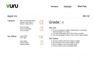 Vuru analysis application
