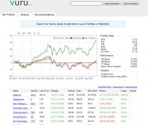 Portfolio performance & tracking